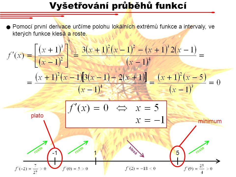 Vyšetřování průběhů funkcí Pomocí první derivace určíme polohu lokálních extrémů funkce a intervaly, ve kterých funkce klesá a roste. 1 5 roste klesá