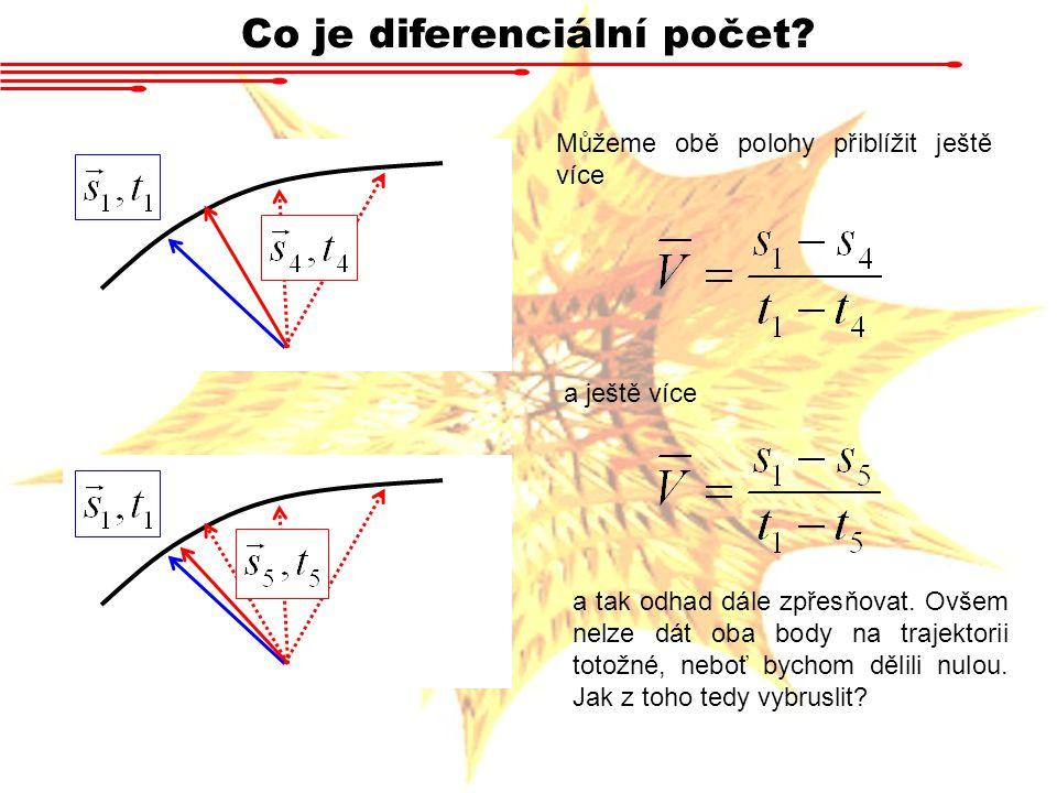 Definice okamžité rychlosti Okamžitá rychlost je definována jako limita Tato definice má smysl, neboť z matematického hlediska je poloha tělesa funkce času.