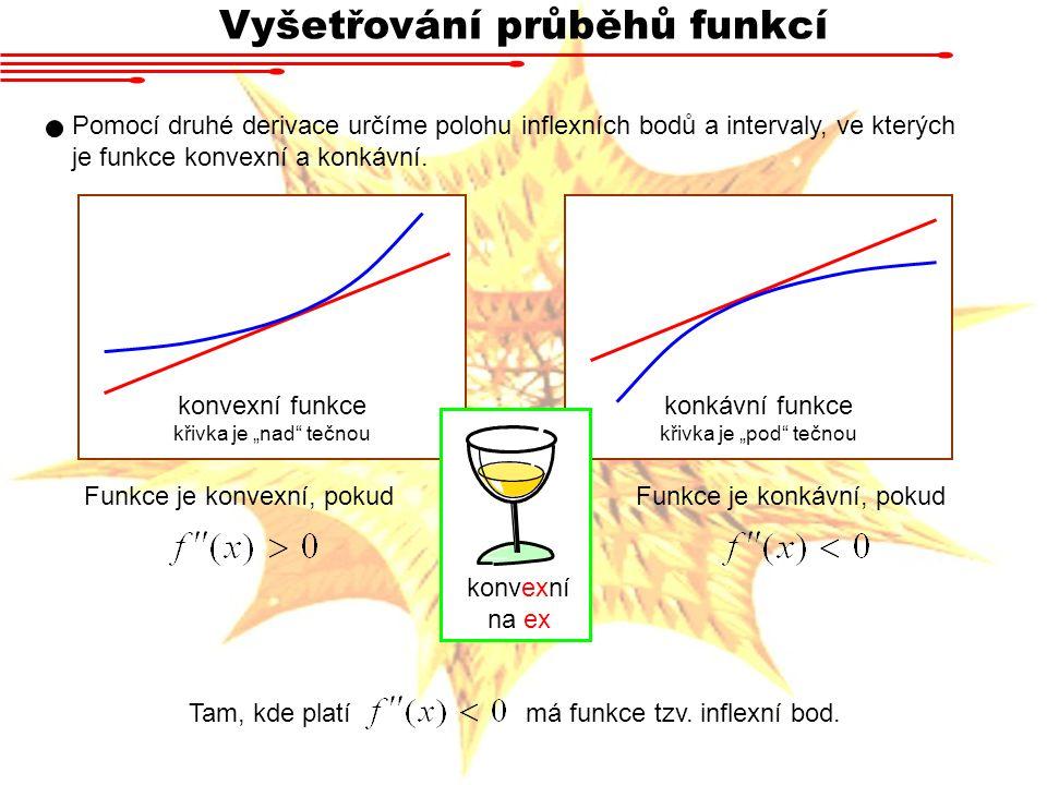 Vyšetřování průběhů funkcí Pomocí druhé derivace určíme polohu inflexních bodů a intervaly, ve kterých je funkce konvexní a konkávní. konvexní funkce