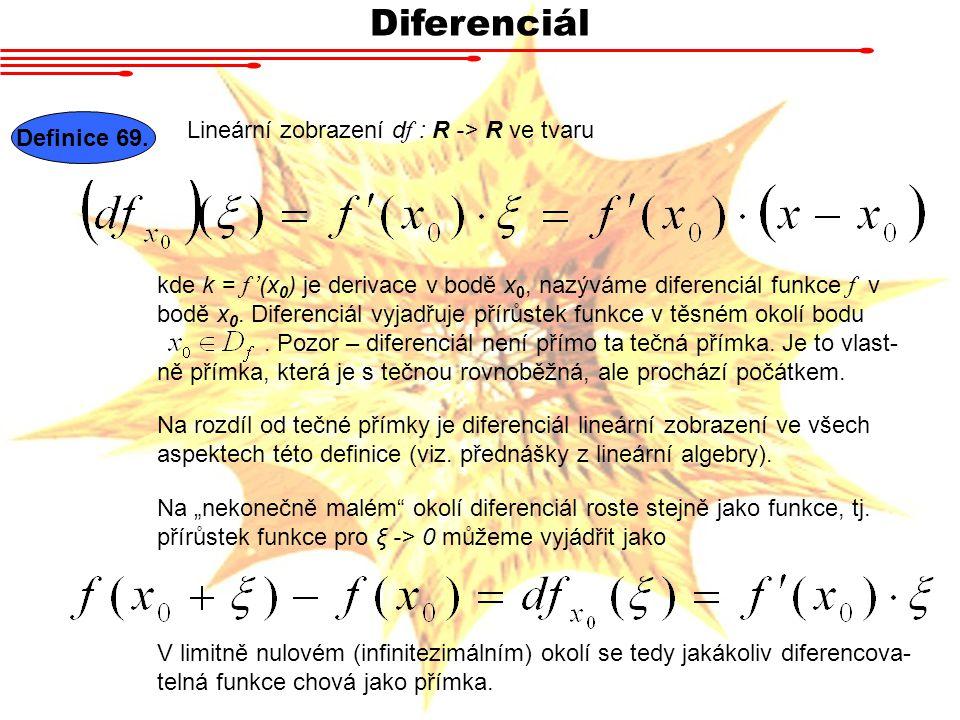 kde k = f '(x 0 ) je derivace v bodě x 0, nazýváme diferenciál funkce f v bodě x 0. Diferenciál vyjadřuje přírůstek funkce v těsném okolí bodu. Pozor