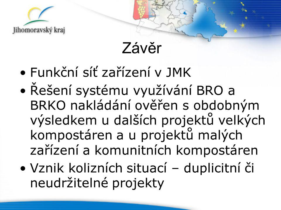 Závěr Funkční síť zařízení v JMK Řešení systému využívání BRO a BRKO nakládání ověřen s obdobným výsledkem u dalších projektů velkých kompostáren a u projektů malých zařízení a komunitních kompostáren Vznik kolizních situací – duplicitní či neudržitelné projekty