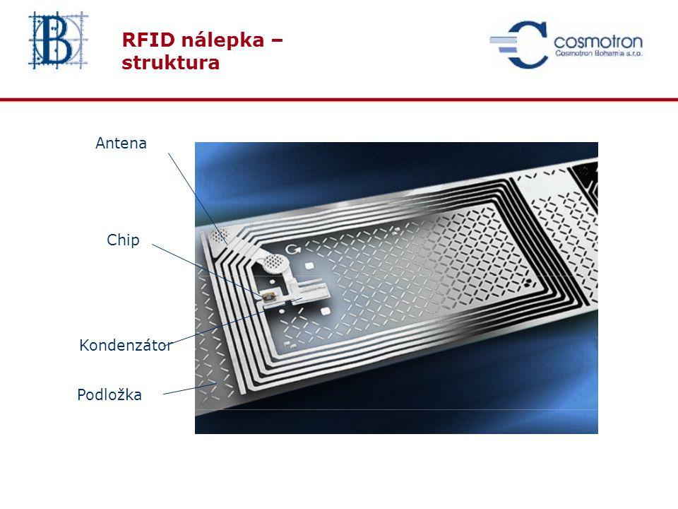 RFID in use Zákaznický pohled