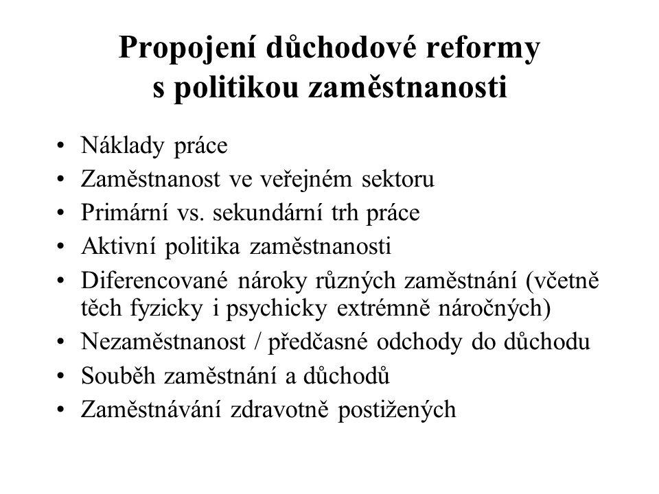 Propojení důchodové reformy s politikou zaměstnanosti Náklady práce Zaměstnanost ve veřejném sektoru Primární vs.