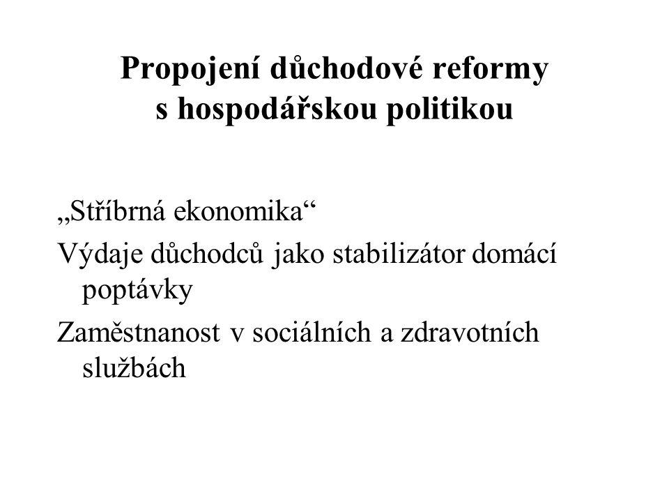 """Propojení důchodové reformy s hospodářskou politikou """"Stříbrná ekonomika Výdaje důchodců jako stabilizátor domácí poptávky Zaměstnanost v sociálních a zdravotních službách"""