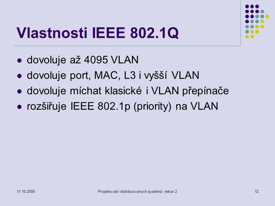 11.10.2006Projektování distribuovaných systémů - lekce 212 Vlastnosti IEEE 802.1Q dovoluje až 4095 VLAN dovoluje port, MAC, L3 i vyšší VLAN dovoluje míchat klasické i VLAN přepínače rozšiřuje IEEE 802.1p (priority) na VLAN