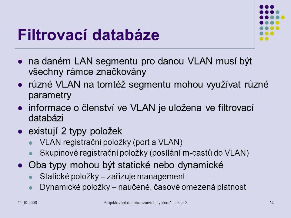 11.10.2006Projektování distribuovaných systémů - lekce 214 Filtrovací databáze na daném LAN segmentu pro danou VLAN musí být všechny rámce značkovány různé VLAN na tomtéž segmentu mohou využívat různé parametry informace o členství ve VLAN je uložena ve filtrovací databázi existují 2 typy položek VLAN registrační položky (port a VLAN) Skupinové registrační položky (posílání m-castů do VLAN) Oba typy mohou být statické nebo dynamické Statické položky – zařizuje management Dynamické položky – naučené, časově omezená platnost
