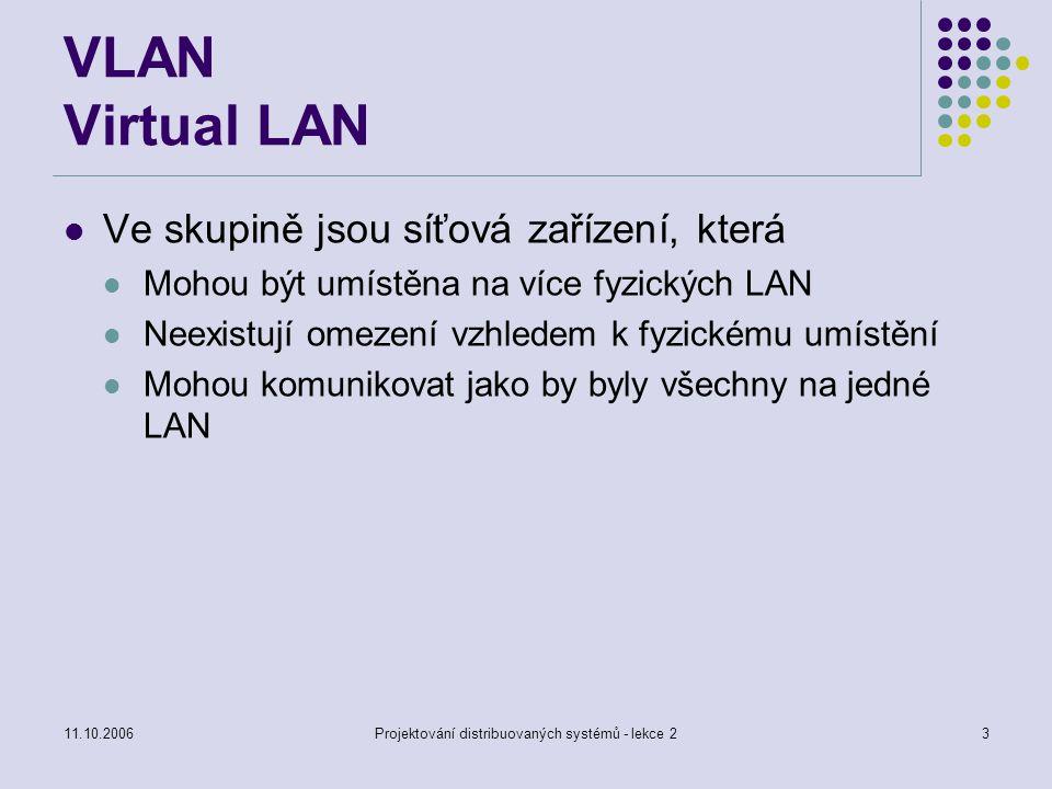 11.10.2006Projektování distribuovaných systémů - lekce 23 VLAN Virtual LAN Ve skupině jsou síťová zařízení, která Mohou být umístěna na více fyzických LAN Neexistují omezení vzhledem k fyzickému umístění Mohou komunikovat jako by byly všechny na jedné LAN