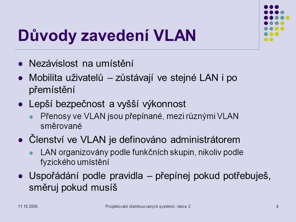 11.10.2006Projektování distribuovaných systémů - lekce 24 Důvody zavedení VLAN Nezávislost na umístění Mobilita uživatelů – zůstávají ve stejné LAN i po přemístění Lepší bezpečnost a vyšší výkonnost Přenosy ve VLAN jsou přepínané, mezi různými VLAN směrované Členství ve VLAN je definováno administrátorem LAN organizovány podle funkčních skupin, nikoliv podle fyzického umístění Uspořádání podle pravidla – přepínej pokud potřebuješ, směruj pokud musíš