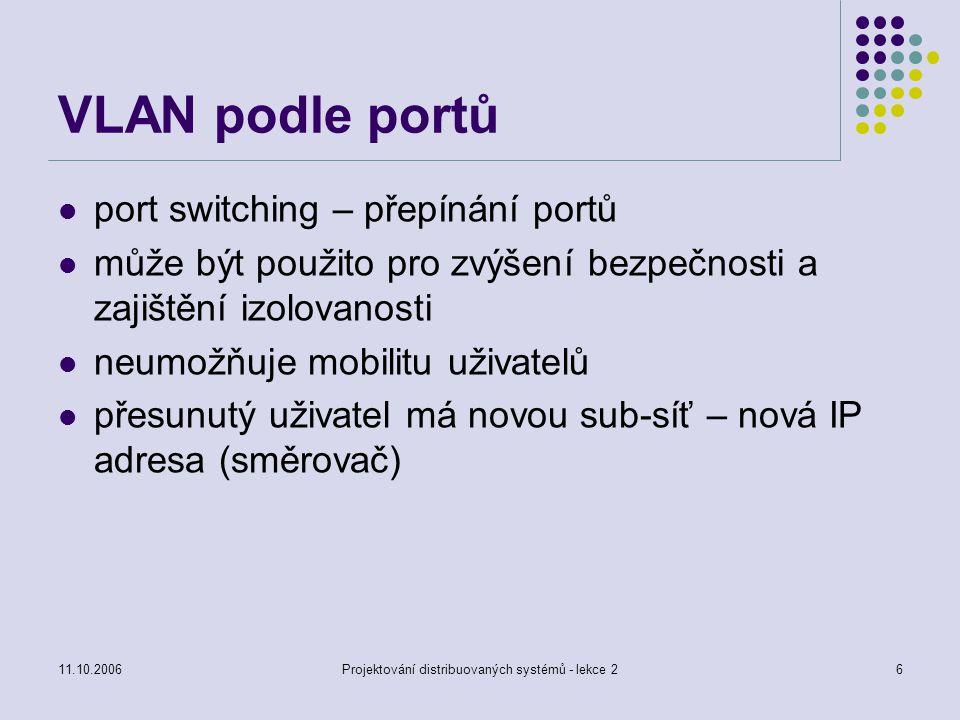 11.10.2006Projektování distribuovaných systémů - lekce 26 VLAN podle portů port switching – přepínání portů může být použito pro zvýšení bezpečnosti a zajištění izolovanosti neumožňuje mobilitu uživatelů přesunutý uživatel má novou sub-síť – nová IP adresa (směrovač)