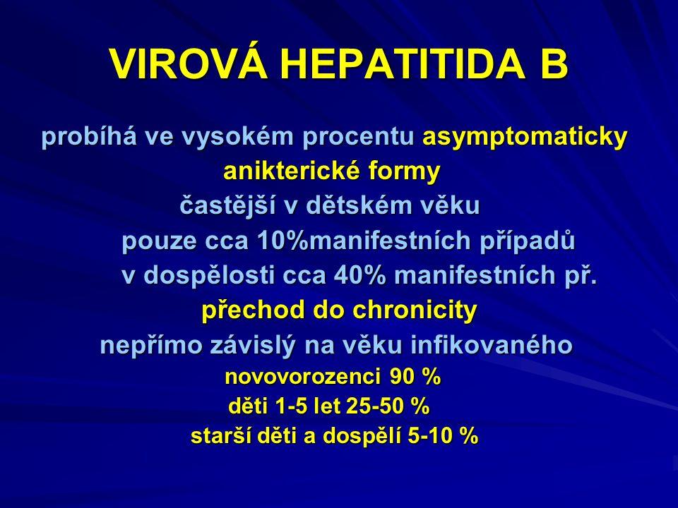 VIROVÁ HEPATITIDA B probíhá ve vysokém procentu asymptomaticky anikterické formy anikterické formy častější v dětském věku častější v dětském věku pouze cca 10%manifestních případů pouze cca 10%manifestních případů v dospělosti cca 40% manifestních př.