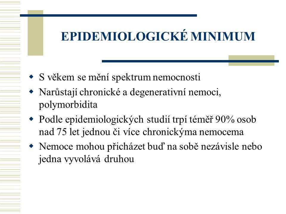 EPIDEMIOLOGICKÉ MINIMUM  S věkem se mění spektrum nemocnosti  Narůstají chronické a degenerativní nemoci, polymorbidita  Podle epidemiologických st
