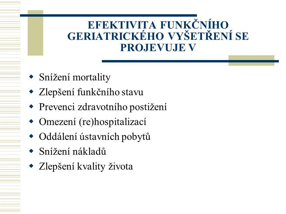 EFEKTIVITA FUNKČNÍHO GERIATRICKÉHO VYŠETŘENÍ SE PROJEVUJE V  Snížení mortality  Zlepšení funkčního stavu  Prevenci zdravotního postižení  Omezení