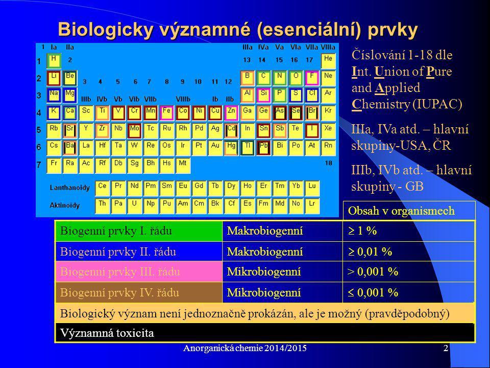 Anorganická chemie 2014/20152 Biologicky významné (esenciální) prvky Číslování 1-18 dle Int. Union of Pure and Applied Chemistry (IUPAC) Biogenní prvk