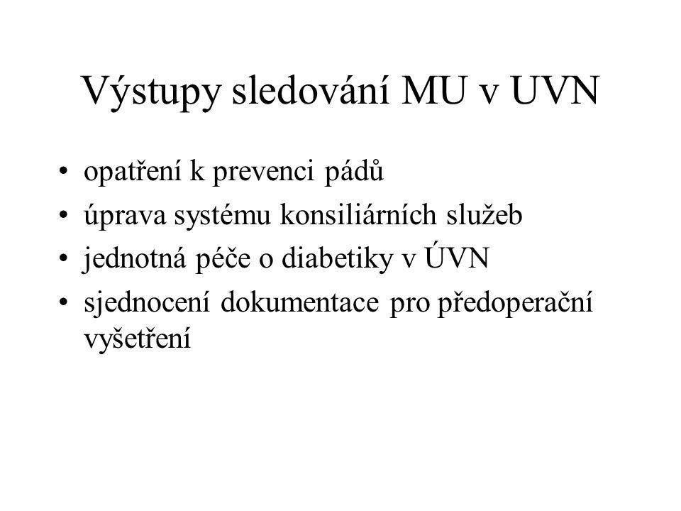 Výstupy sledování MU v UVN opatření k prevenci pádů úprava systému konsiliárních služeb jednotná péče o diabetiky v ÚVN sjednocení dokumentace pro pře