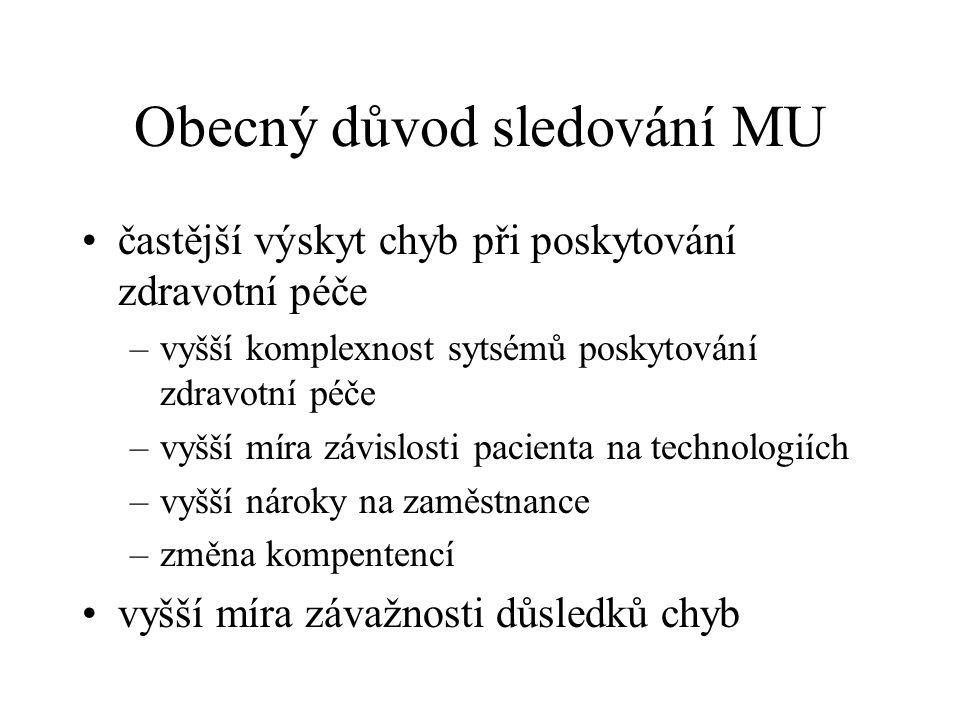 Specifický důvod v ÚVN podmínky mezinárodní akreditace nemocnice –definice MU –prevalence MU –metodika zpracování –zobecnění výstupů