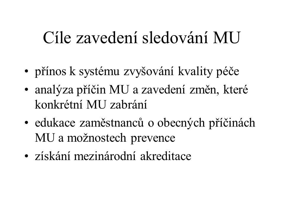 Cíle zavedení sledování MU přínos k systému zvyšování kvality péče analýza příčin MU a zavedení změn, které konkrétní MU zabrání edukace zaměstnanců o