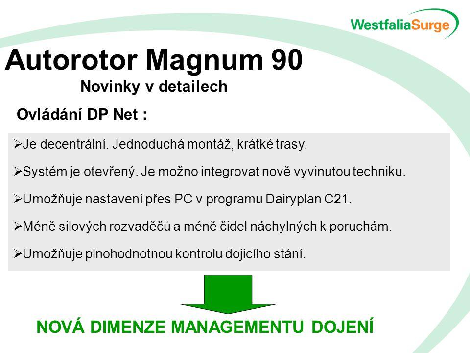 Autorotor Magnum 90 Novinky v detailech Ovládání DP Net :  Je decentrální.