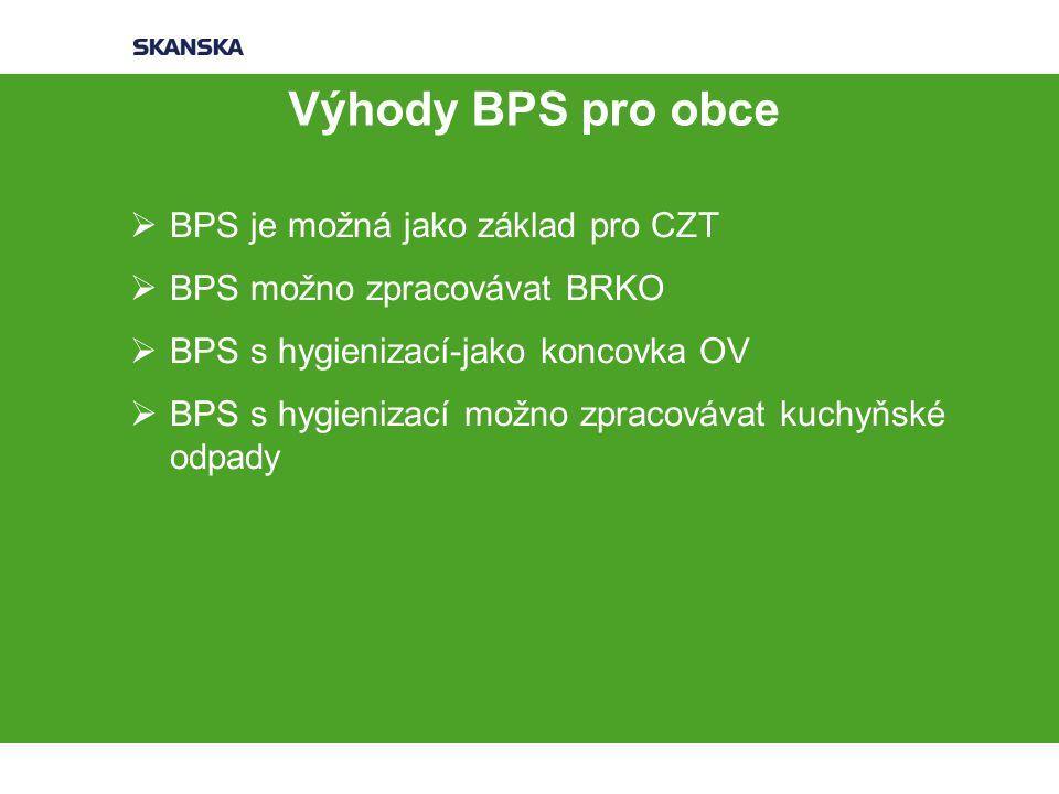 Výhody BPS pro obce  BPS je možná jako základ pro CZT  BPS možno zpracovávat BRKO  BPS s hygienizací-jako koncovka OV  BPS s hygienizací možno zpracovávat kuchyňské odpady