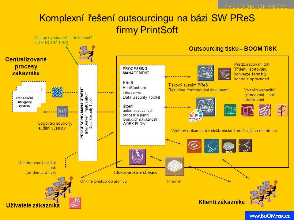 Komplexní řešení outsourcingu na bázi SW PReS firmy PrintSoft Produkční systém PROCESSING MANAGEMENT PReS PrintCentrum Interserver Data Security Toolkit (řízení automatizovaných procesů a jejich logických návazností) WORK-FLOW Design dynamických dokumentů (DTP BOOM TISK) Produkční systém Transakční Bilingový systém Tiskový systém PReS Real-time formátování dokumentů Vysoko-kapacitní zpracování – tisk, obálkování Distribuovaný lokální tisk (on-demand tisk) Elektronická archivace Výstupy dokumentů v elektronické formě a jejich distribuce Předzpracování dat Třídění, sortování, konverze formátů, kontrola správnosti Logovací soubory, auditní výstupy Centralizované procesy zákazníka Uživatelé zákazníka On-line přístup do archívu Internet Klienti zákazníka PROCESSING MANAGEMENT InterServer, PrintCentrum, Data Security Toolkit Outsourcing tisku – BOOM TISK