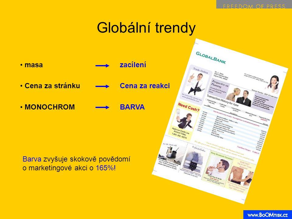 Globální trendy masa zacílení Cena za stránku Cena za reakci MONOCHROM BARVA Barva zvyšuje skokově povědomí o marketingové akci o 165%!