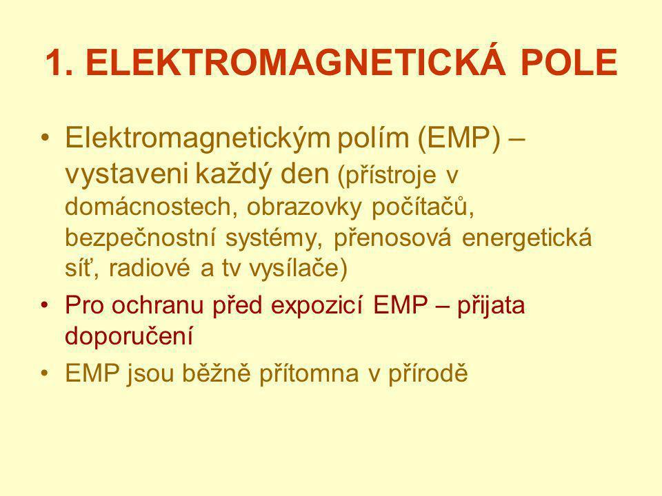 1. ELEKTROMAGNETICKÁ POLE Elektromagnetickým polím (EMP) – vystaveni každý den (přístroje v domácnostech, obrazovky počítačů, bezpečnostní systémy, př