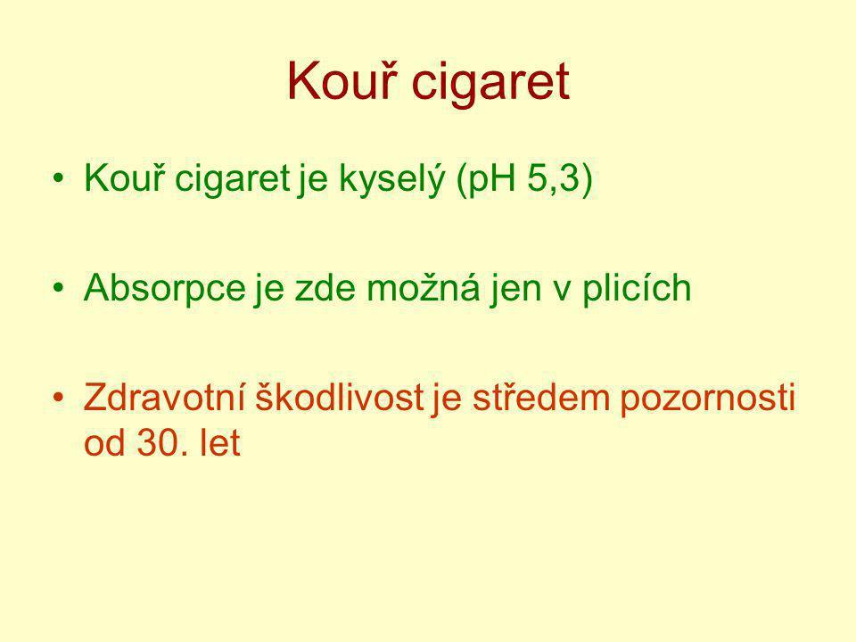 Kouř cigaret Kouř cigaret je kyselý (pH 5,3) Absorpce je zde možná jen v plicích Zdravotní škodlivost je středem pozornosti od 30. let