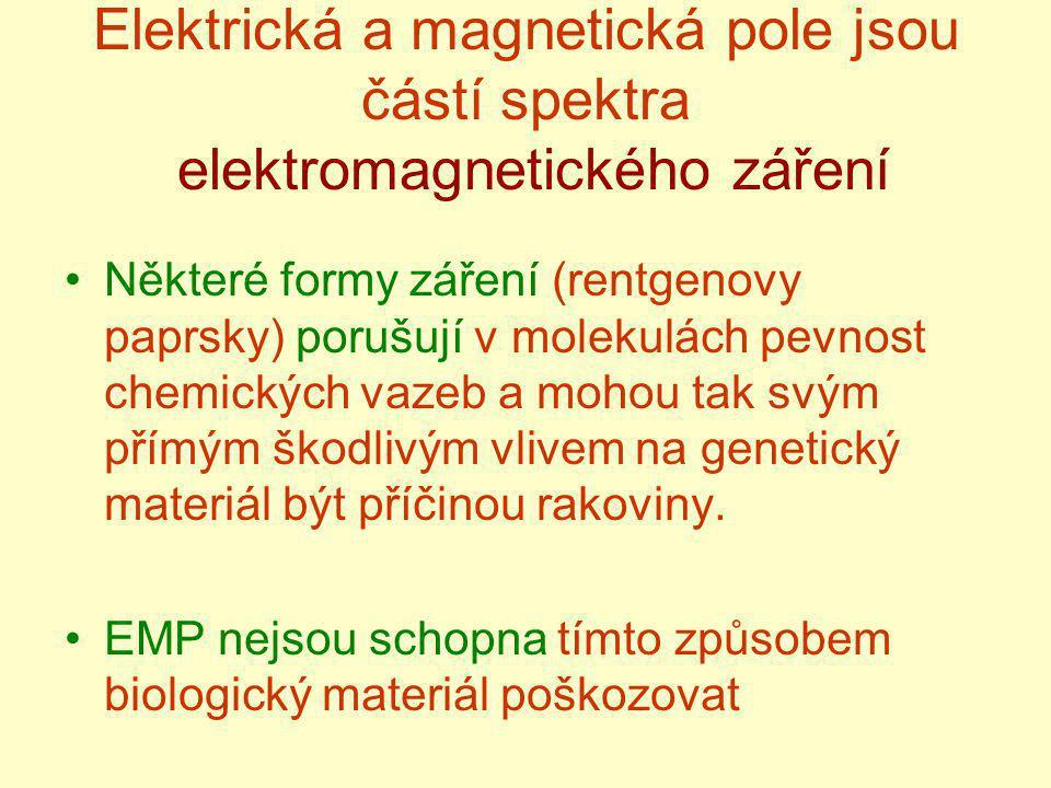 Elektrická a magnetická pole jsou částí spektra elektromagnetického záření Některé formy záření (rentgenovy paprsky) porušují v molekulách pevnost che