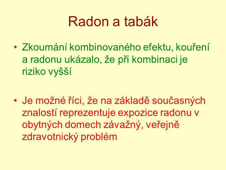 Radon a tabák Zkoumání kombinovaného efektu, kouření a radonu ukázalo, že při kombinaci je riziko vyšší Je možné říci, že na základě současných znalos