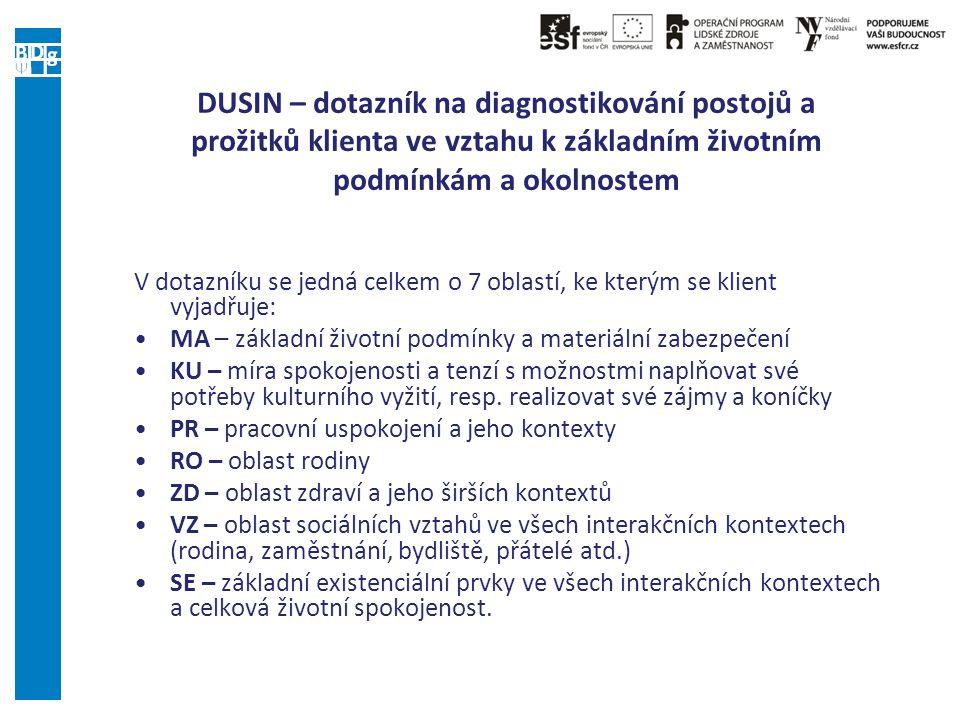 DUSIN – dotazník na diagnostikování postojů a prožitků klienta ve vztahu k základním životním podmínkám a okolnostem V dotazníku se jedná celkem o 7 o