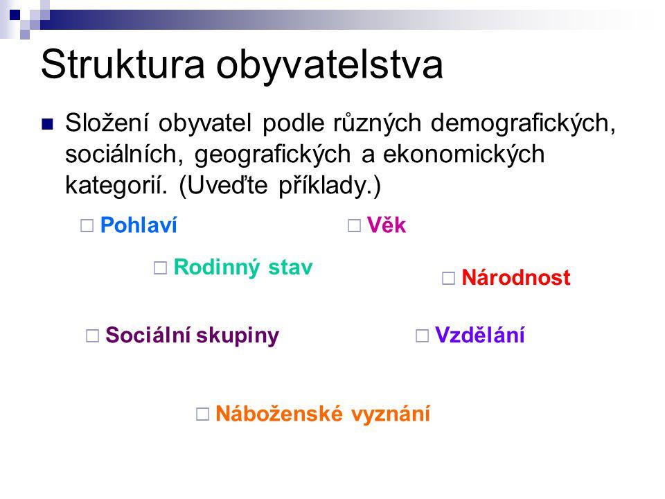 Struktura obyvatelstva Složení obyvatel podle různých demografických, sociálních, geografických a ekonomických kategorií.
