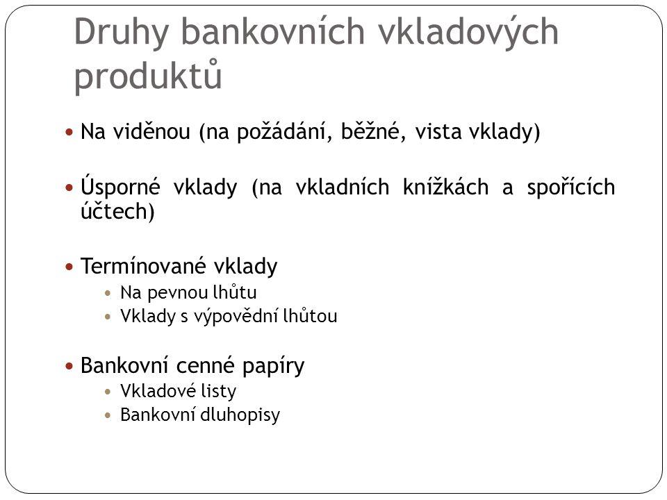 Druhy bankovních vkladových produktů Na viděnou (na požádání, běžné, vista vklady) Úsporné vklady (na vkladních knížkách a spořících účtech) Termínova