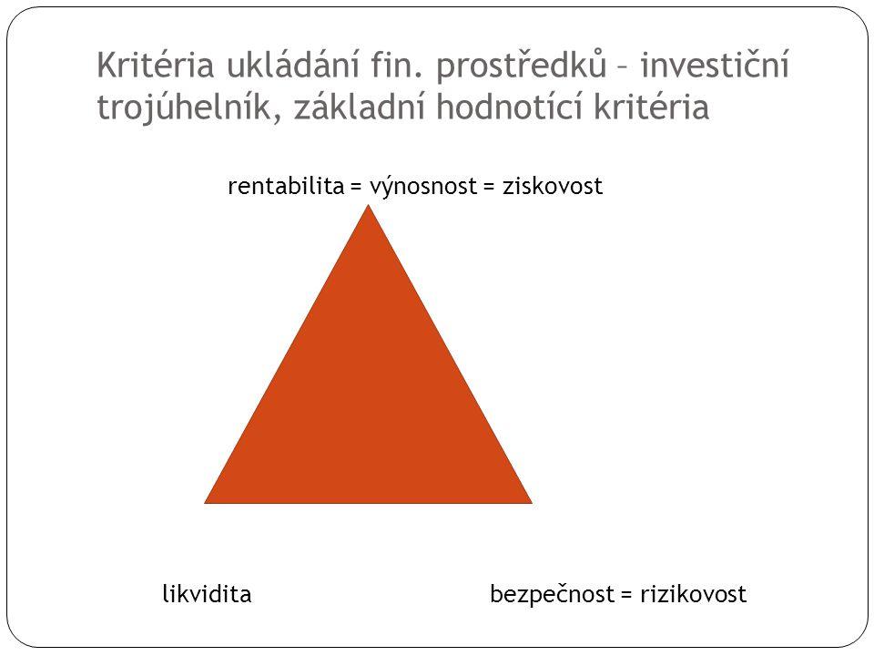 Kritéria ukládání fin. prostředků – investiční trojúhelník, základní hodnotící kritéria rentabilita = výnosnost = ziskovost likviditabezpečnost = rizi