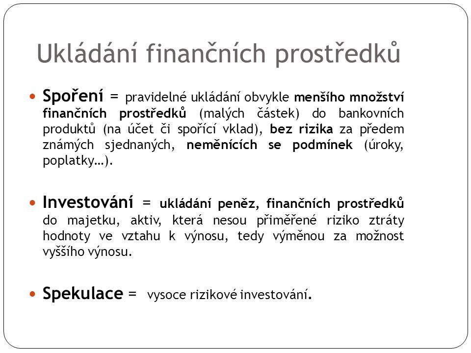 Ukládání finančních prostředků Spoření = pravidelné ukládání obvykle menšího množství finančních prostředků (malých částek) do bankovních produktů (na účet či spořící vklad), bez rizika za předem známých sjednaných, neměnících se podmínek (úroky, poplatky…).