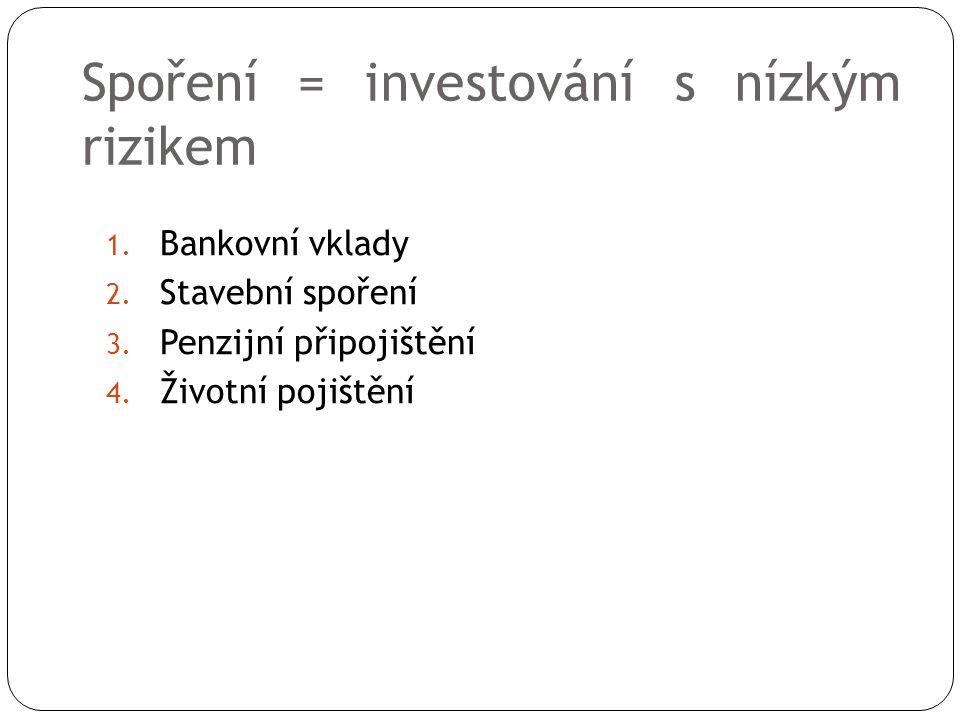 Spoření = investování s nízkým rizikem 1. Bankovní vklady 2. Stavební spoření 3. Penzijní připojištění 4. Životní pojištění