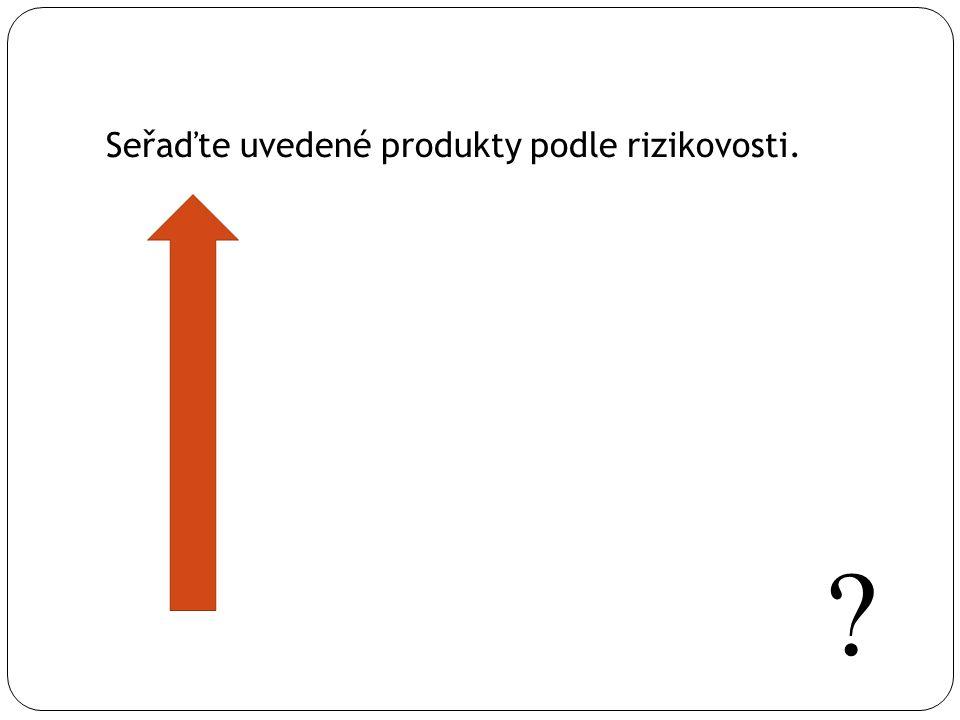 Seřaďte uvedené produkty podle rizikovosti.