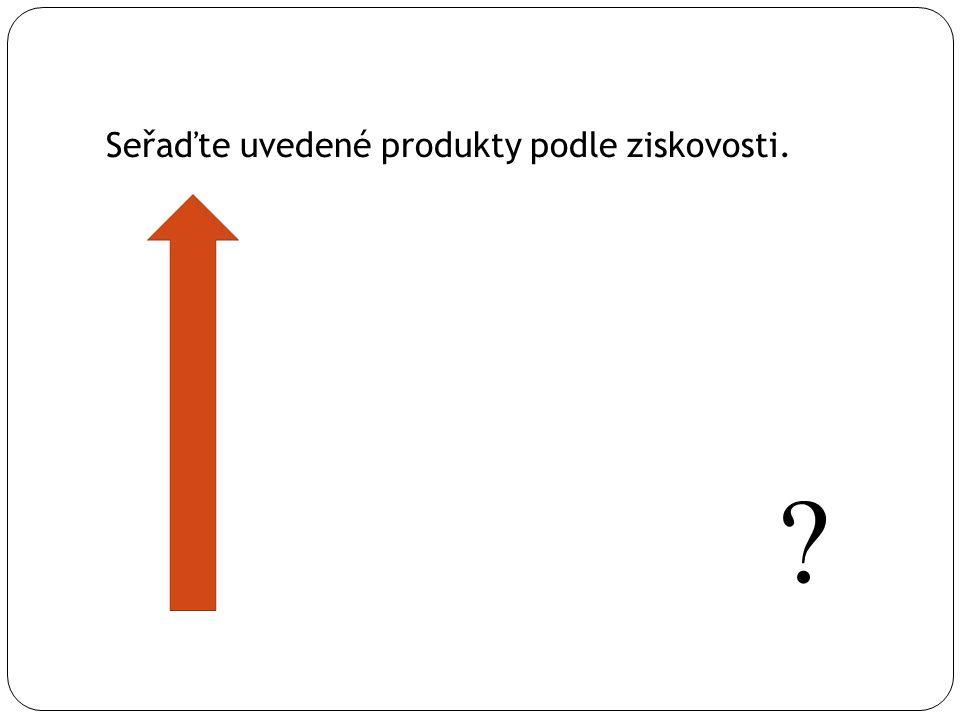 Seřaďte uvedené produkty podle ziskovosti.