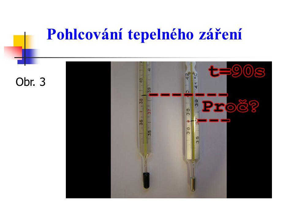 Pohlcování tepelného záření Obr. 3
