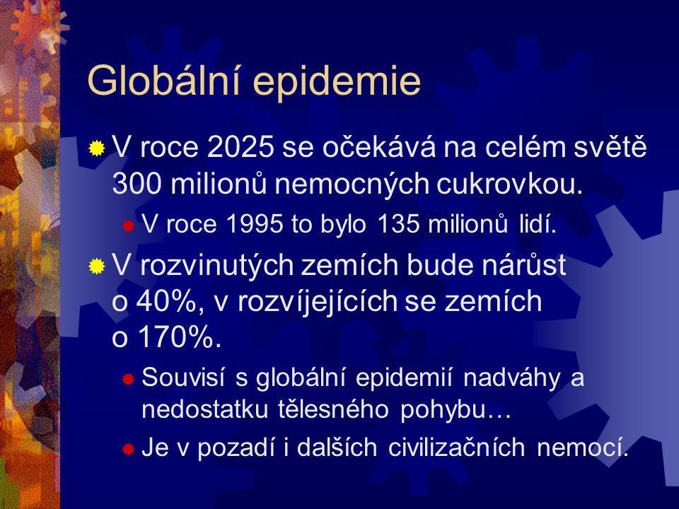 Globální epidemie  V roce 2025 se očekává na celém světě 300 milionů nemocných cukrovkou.