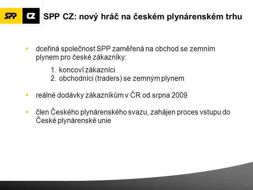  dceřiná společnost SPP zaměřená na obchod se zemním plynem pro české zákazníky: 1.koncoví zákazníci 2.obchodníci (traders) se zemným plynem  reálné