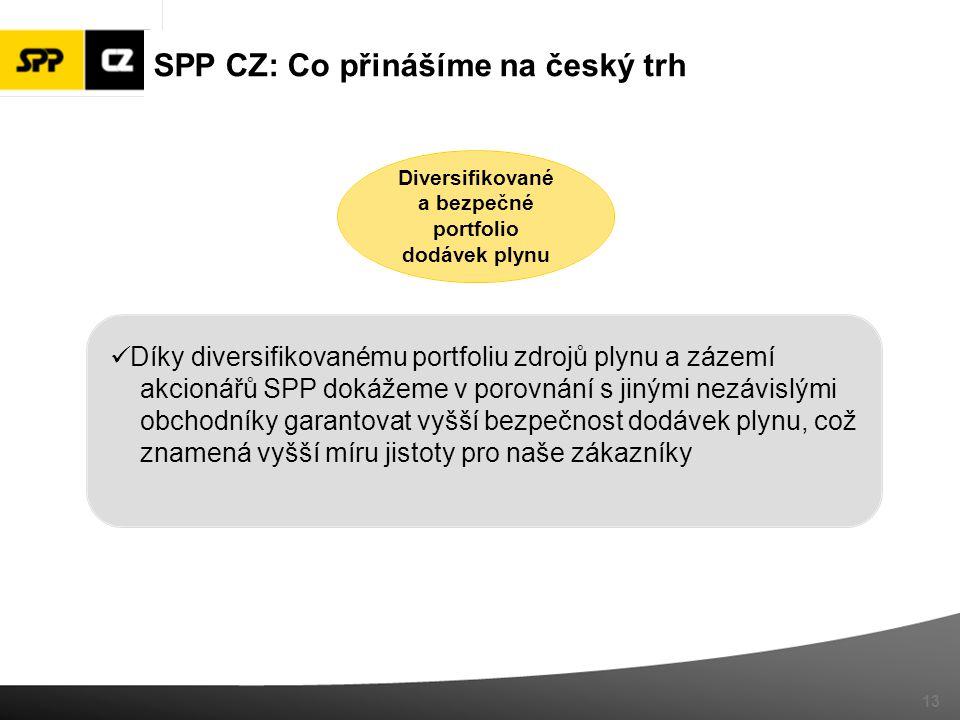 13 Diversifikované a bezpečné portfolio dodávek plynu Díky diversifikovanému portfoliu zdrojů plynu a zázemí akcionářů SPP dokážeme v porovnání s jiný