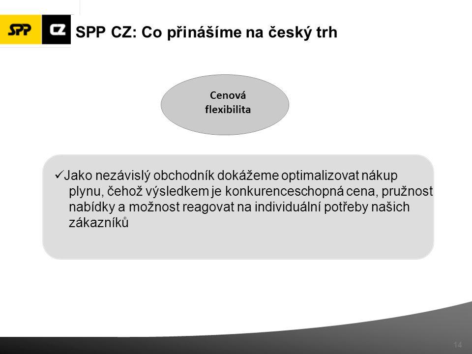 Cenová flexibilita 14 Jako nezávislý obchodník dokážeme optimalizovat nákup plynu, čehož výsledkem je konkurenceschopná cena, pružnost nabídky a možnost reagovat na individuální potřeby našich zákazníků SPP CZ: Co přinášíme na český trh