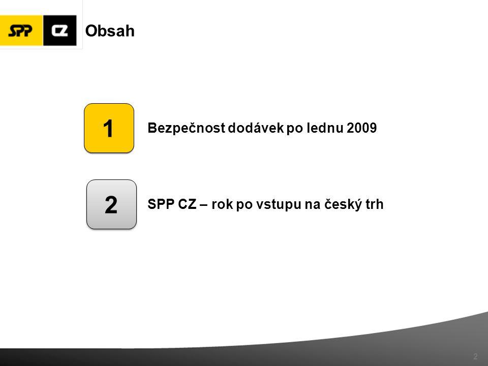 2 Obsah Bezpečnost dodávek po lednu 2009 SPP CZ – rok po vstupu na český trh 1 1 2 2