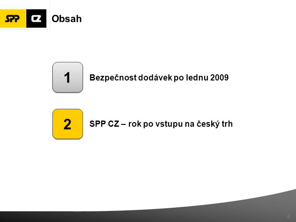 8 Obsah Bezpečnost dodávek po lednu 2009 SPP CZ – rok po vstupu na český trh 2 2 1 1