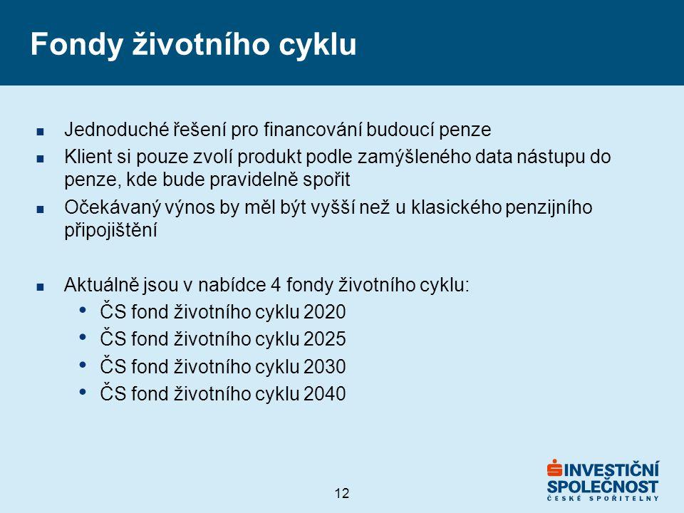 12 Fondy životního cyklu n Jednoduché řešení pro financování budoucí penze n Klient si pouze zvolí produkt podle zamýšleného data nástupu do penze, kde bude pravidelně spořit n Očekávaný výnos by měl být vyšší než u klasického penzijního připojištění n Aktuálně jsou v nabídce 4 fondy životního cyklu: ČS fond životního cyklu 2020 ČS fond životního cyklu 2025 ČS fond životního cyklu 2030 ČS fond životního cyklu 2040