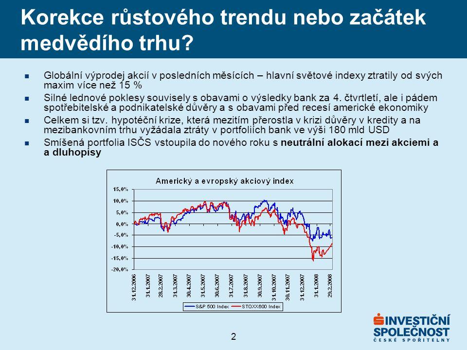 2 Korekce růstového trendu nebo začátek medvědího trhu.