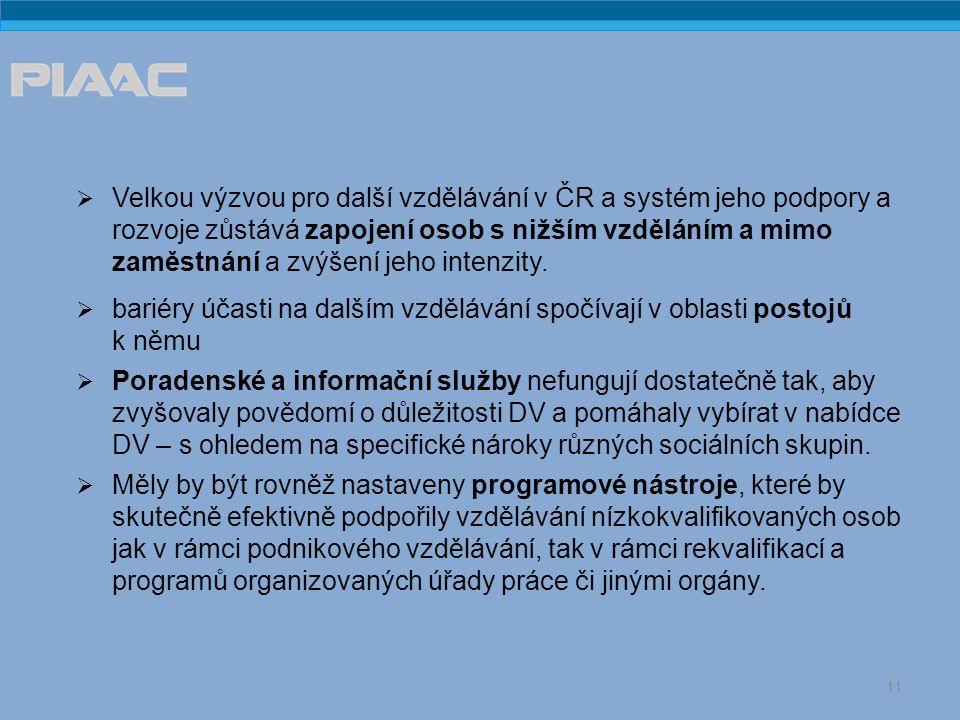 11  Velkou výzvou pro další vzdělávání v ČR a systém jeho podpory a rozvoje zůstává zapojení osob s nižším vzděláním a mimo zaměstnání a zvýšení jeho intenzity.