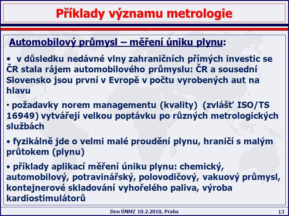 13 Den ÚNMZ 10.2.2010, Praha Příklady významu metrologie Automobilový průmysl – měření úniku plynu: v důsledku nedávné vlny zahraničních přímých inves