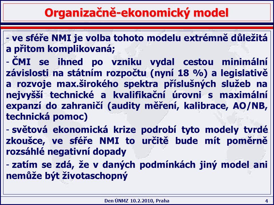 5 Den ÚNMZ 10.2.2010, Praha Věda a výzkum v metrologii Opět se jde cestou multi-zdrojového financování: - evropský koordinovaný výzkum v metrologii řízený v rámci EURAMET: EMRP, iMERA + - vědecké projekty v oblasti metrologie financované z 7.RP; - podíl na projektu CEITEC v Brně jako smluvní partner (uzavřena smlouva); - GAČR - spolupráce s výrobci měřidel v ČR: zapojení ČMI do aplikovaného výzkumu v oblasti metrologie; - úkoly techn.rozvoje financované z příspěvku ze SR - činnost akreditovaného školícího střediska pro Ph.D.