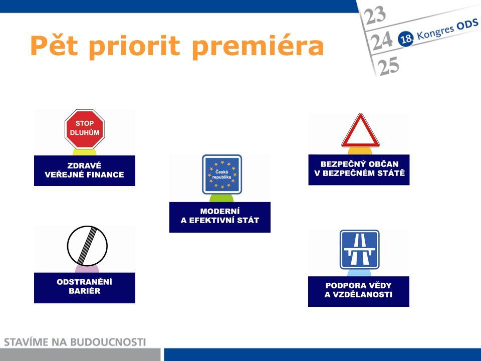 Pět priorit premiéra