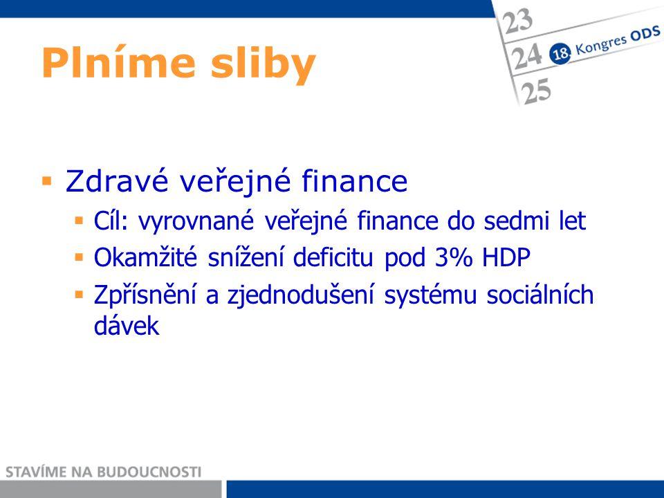 Plníme sliby  Zdravé veřejné finance  Cíl: vyrovnané veřejné finance do sedmi let  Okamžité snížení deficitu pod 3% HDP  Zpřísnění a zjednodušení systému sociálních dávek